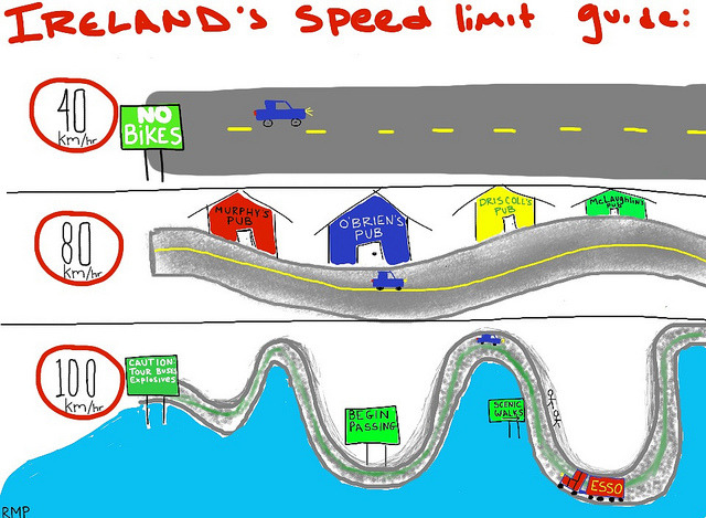 A helpful guide to navigating Ireland's speed limit laws.