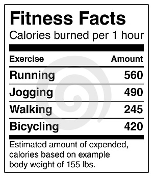LivFit Facts :) How many calories are you burning during cardio?