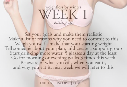 diethoroscopes:  what is weightless by winter: click print this: click need support: click