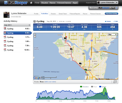 "Here's a snapshot of my RunKeeper activity page from yesterday's bike ride in Seattle. It's only been two weeks since using this app that runs on my iPhone, but I'm beginning to see why it's so popular. I have a small CatEye 'cyclocomputer' on my bike and because the battery needs replacement I couldn't tell how accurate the RunKeeper app is, but the fact that it logs my route and has the ability to archive my journey with pictures along the way to share with friends on Facebook is pretty sweet. I feel it allows me to use this app as a traveling journal and with Facebook connectivity, I can share my favorite sights of Seattle with friends who live across the country (and I hope they will share experiences with me!). Do you have a favorite sport app? Please let me know, I'm curious to try! If you're using RunKeeper I hope you'll join my ""Street Team""! According to RunKeeper: ""Your Street Team is a collection of friends and other active RunKeeper  users that you connect with to help motivate you.  As you build your  Street Team, your list of Street Teammates gets sorted by who has the  most activities in the current month so that you can see who is leading  the pack, and how you and the rest of your team stacks up.""  I think sightseeing via cycling is a great way to travel and 'traveling remotely' via sharing routes is pretty interesting and maybe we might just influence each others next vacation. Who knows!"