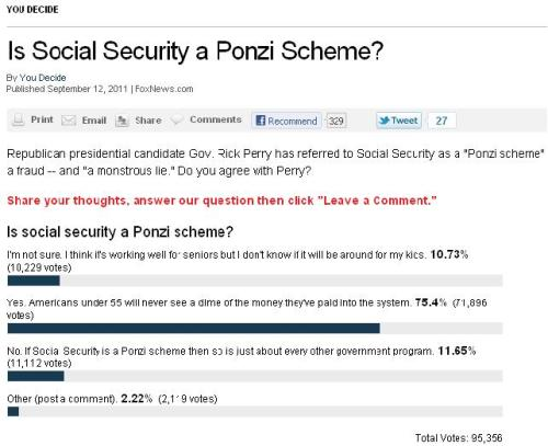 reallyfoxnews:   Fox News Poll of the Day  Why are there no pro-Social Security possible answers?