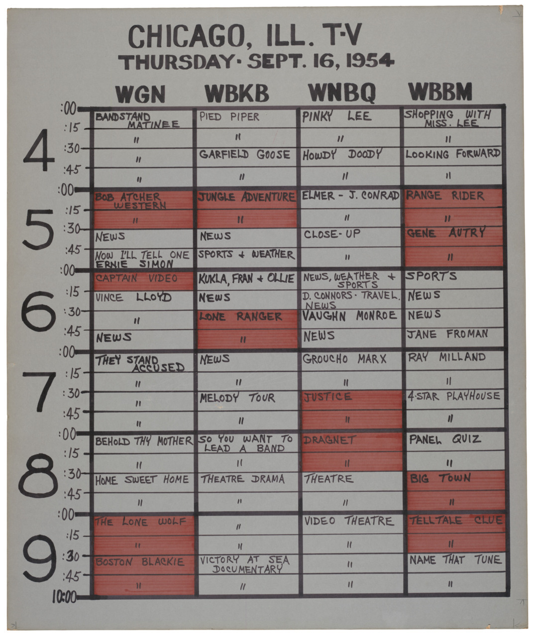todaysdocument:  Chart Showing a Day of Television Programming in Chicago, 09/16/1954 An exhibit from the Senate Judiciary Special Subcommittee on Juvenile Delinquency during its investigation on the effect of television programming on juvenile delinquency.   Handwritten, people.