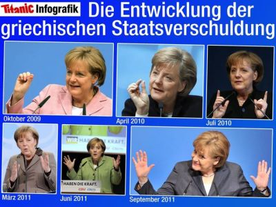 felixsalmon:  Angela Merkel demonstrates the size of the Greece crisis