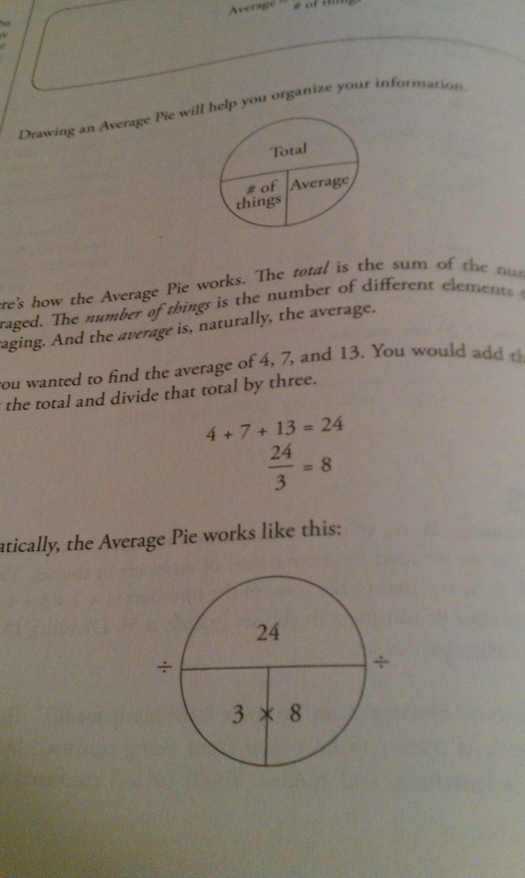 "The ""Average Pie"" confuses me because it's not proportional. Fuck you, GRE review book, I'm getting tired of your nonsensical 'shortcuts'!"