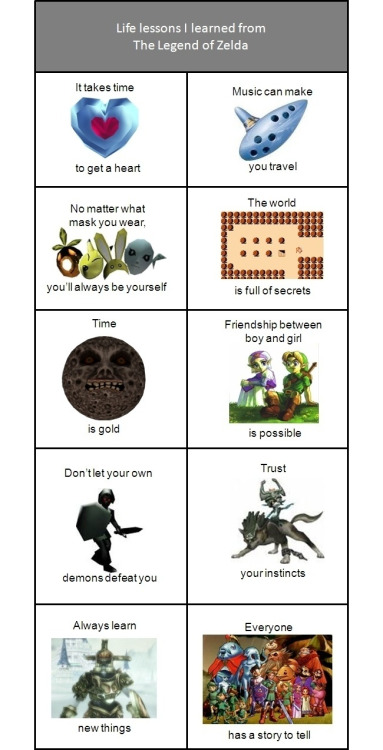 Life lessons from The Legend of Zelda (Game)