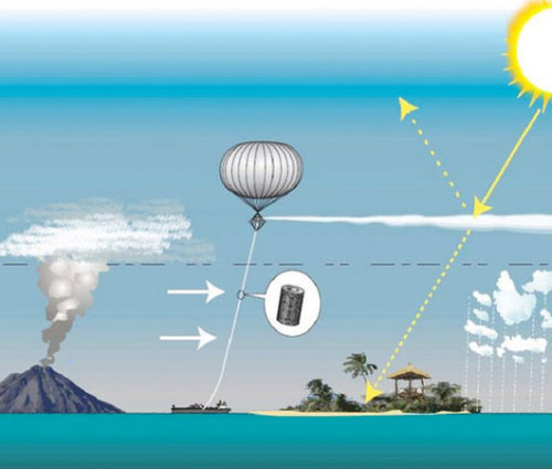 Geo-engineering.  British scientists to test climate-cooling balloonThe balloon would release particles that would reflect warming particles back into space.