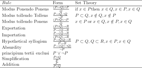theincompletenesstheorem:  Logic porn. Holla.
