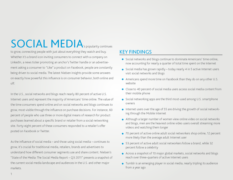 (via Nielsen: Social Media Report) Key Findings Social Networks/blogs dominate American's time online 1/4th of total time spent on the internet Americans spend more time on Facebook than any other website 40% of Social Media users access social media content from a mobile phone  Social Networking apps are the third most used by smartphone owners More women are viewing video on social networks and blogs, men use heavist online video users overal streaming more videos and watching them longer. 70% of active online social networkers shop online. 12% more likley than the average adult internet user 53% of active SM networks follow a brand, only 32% follow a celebrities 10 major global markets, Social Netorks and blogs reach over 3/4ths of active internet users Tumblr trippled its audience from a year ago.