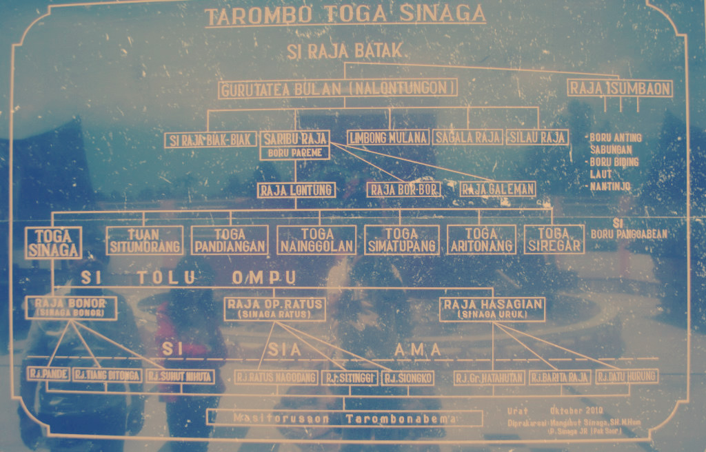 proud to be batak <3 robobi:  Bataknese origins, early family tree.