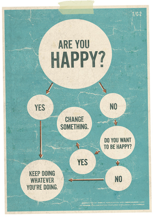 sweepmeup:  Are you happy?