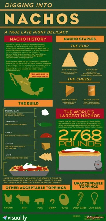 Infographic: Everything You Didn't Realize You Wanted to Know About Nacho Cheese
