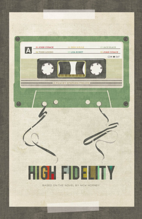 High Fidelity Made and submitted by Sarah Chiarot