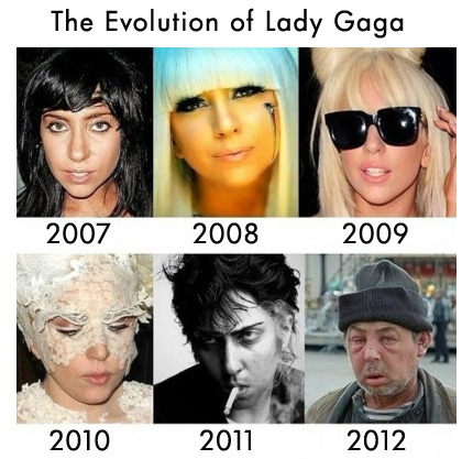 The Evolution of Lady Gaga (see also: Gaga vs. Licker)