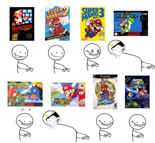 it8bit:  Mario reactions (via:kiddkoopa)