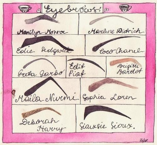 jellyfish-dance:  Famous eyebrows.  LOVE THIS