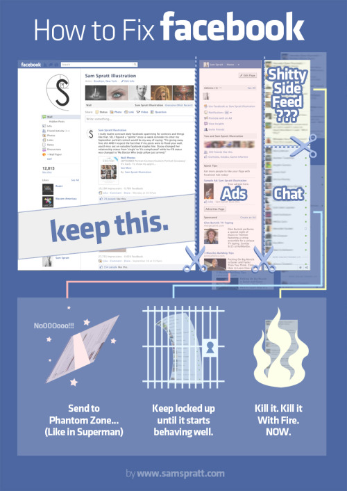"samspratt:  How to Fix 'New"" Facebook- By Sam Spratt If you're like me, you're finding facebook's recent additions… jarring. Here is how I think they could remedy the current state of clusterfuck. Connect with my: portfolio website,  tumblr,  facebook artist's page and twitter."