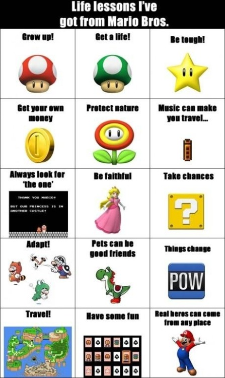 There is so much truth here! via insanitymygenius:  Thanks Mario!