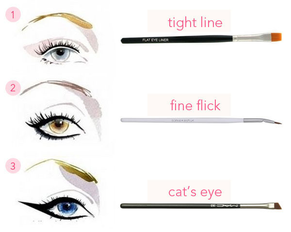 makeup-yourmind:  Brushes for eyeliner types! (via Beautylish)