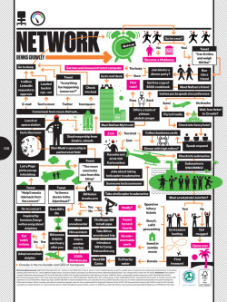 How to Network  via bizweekdesign