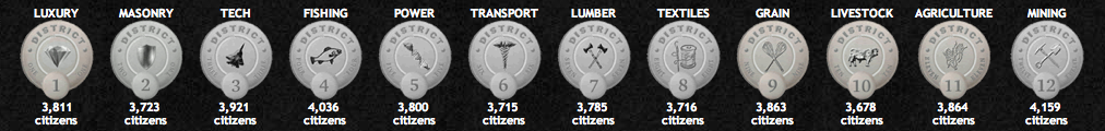 i'm in district 6…its kinda lame.