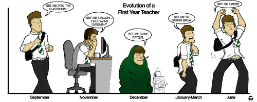 ilovecharts:  Evolution of the First Year Teacher -markct How my teachers out there doing? Hanging in there?