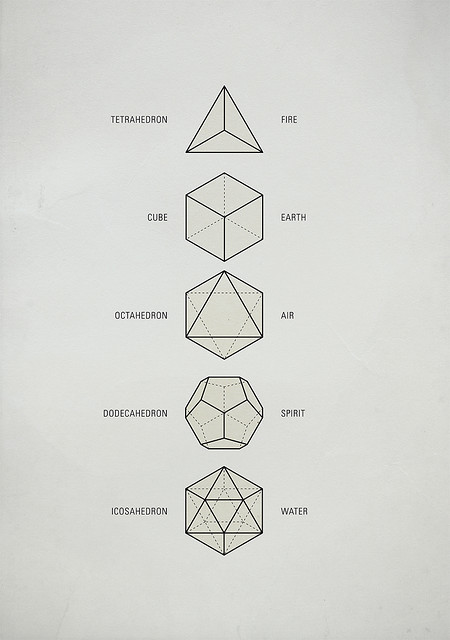 "Sacred Geometry 1 by Michæl Paukner The Platonic Solids These five Platonic solids are ideal, primal models of crystal patterns that occur throughout the world of minerals in countless variations. These are the only five regular polyhedra, that is, the only five solids made from the same equilateral, equiangular polygons. They are geometrical forms which are said to act as a template from which all life springs. The aesthetic beauty and symmetry of the Platonic solids have made them a favorite subject of geometers for thousands of years. They are named after the ancient Greek philosopher Plato who theorized that the classical elements were constructed from the regular solids. To the Greeks, these solids symbolized fire, earth, air, spirit (or ether) and water.  The Platonic solids are also called ""cosmic figures"" and are the basic modules for Sacred Geometry.  wikipedia: en.wikipedia.org/wiki/Platonic_solid"