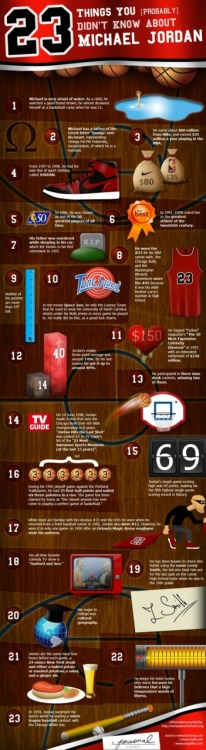 info-graphix:  23 things you probably didn't know about Michael Jordan infographic