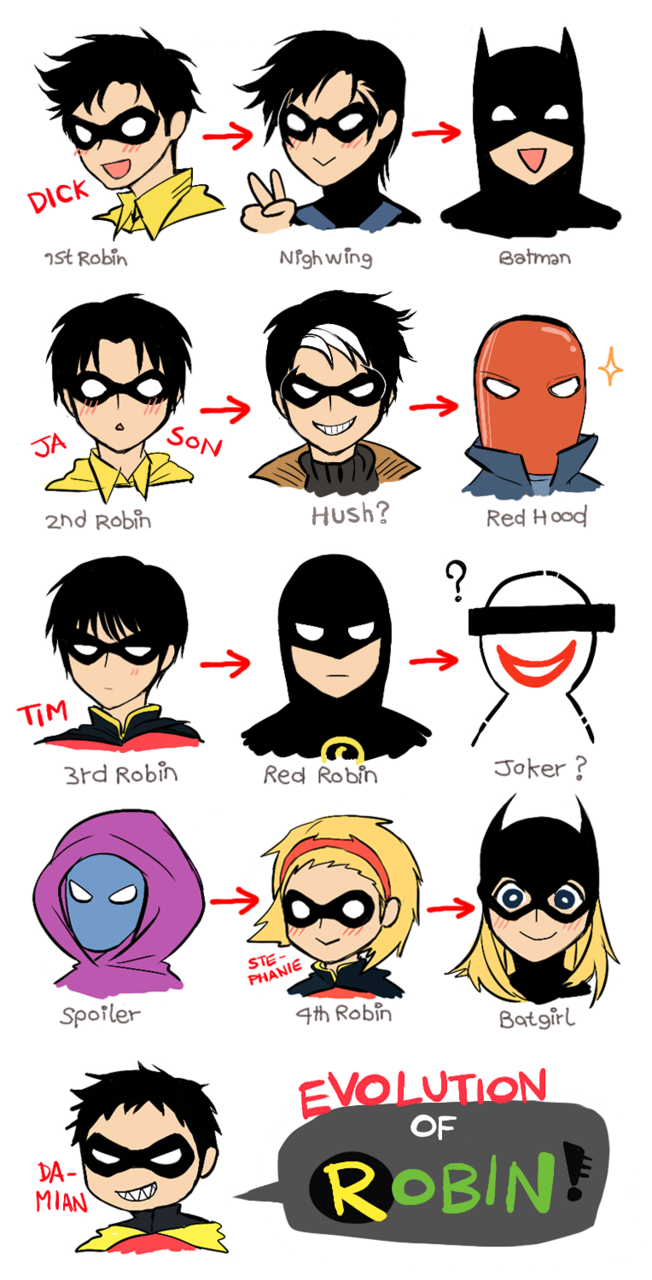 thesidekickcomplex:  Evolution of a Robin by scarlet-xx   Uguu to all of this. Especially tiny robin steph. I just want to pick her up and put her in my pocket.