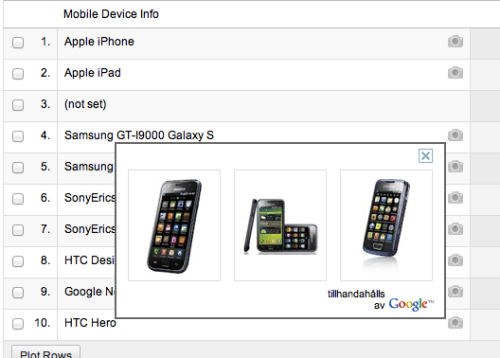 littlebigdetails:  Google Analytics - When browsing mobile devices in the new version of Google Analytics, you can get photos of each device to more easily know what device it is.  /via Upperdog