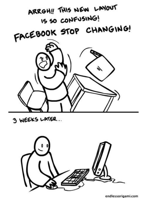 Facebook Changes