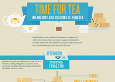 "fauxchart:  ""Confused Infographic: Time For Tea"" #infographic http://bit.ly/ohRxEq"