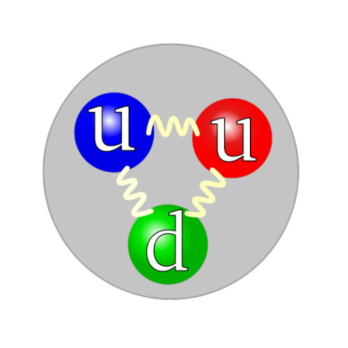quantumaniac:  Unsolved Physics Questions : The Lifetime of a Proton Until only a few decades ago, the lifetime of protons was considered infinite. Unlike the unstable neutron, protons were assumed to never breakdown into smaller particles. During the 1970s this view radically changed. The 1970s was an exciting decade for Physicists, with new breakthroughs like the Standard Model circulating the Physics world. Physicists soon realized that in order for this new unified theory (the Standard Model) to work mathematically, protons would have to be unstable. Although it may seem counterintuitive, mathematically speaking if you wait long enough a proton should breakdown into lighter subatomic particles - such as a positron and a neutral pion.   Since then, many Physicists have been studying proton decay - but with no results so far. A proton has never actually been seen breaking down, which proves that either protons never actually decay or their lifetimes are extremely long, perhaps billions or even trillions of years! Sitting in underground laboratories such as the Super-Kamiokande Experiment pictured above, these Physicists have been staring at these large tanks of water waiting for a proton to decay. Although they cannot be sure of the incredibly long lifetime quite yet, the current estimate of the half-life of a proton is about 1.1 * 1034 !