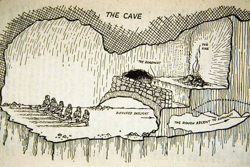 ratak-monodosico:  Plato, Allegory of the Cave from The Republic, c. 380 BCE