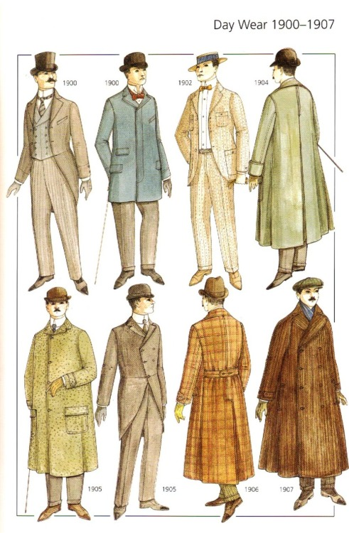 gdfalksen:  Day wear, 1900-1907.