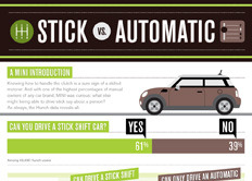 "fauxchart:  ""Hunch Infographic: Stick vs Automatic"" #infographic http://bit.ly/oswmpa"