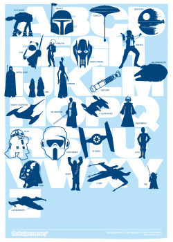 Star Wars Print (Light Blue-Navy)