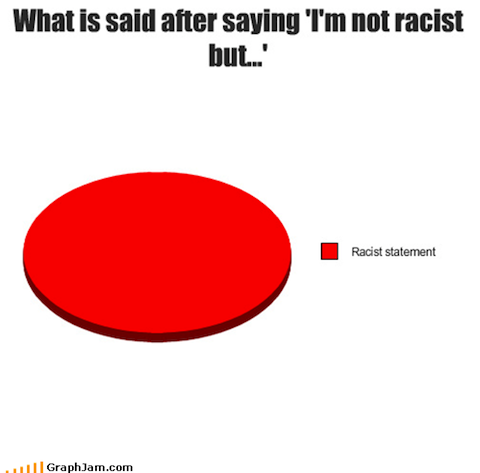 "wildunicornherd:  danielextra:  Infographic: Racist Speech  The magic of ""I'm not racist but…"" is that whatever you say afterwards will automatically sound racist. I'm not racist, but I can't get my cat to stop scratching the furniture. See?"