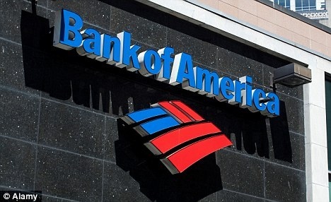 The Bank of America website crashed yesterday after being overwhelmed by angry customers following the decision to charge them to use $5 a month if they use their debit cards.  The site went down for hours in the morning and hours later service was still intermittent. Posted to WIDK by Emily Moore (Daily Mail Reporter) — The breakdown came less than 24 hours after the bank revealed it will roll out the fee  early next year. Though the bank, like several others who instated similar fees, will use the revenue to help increase revenue, the move is seen as biased against less wealthy clients as they are more likely to use a debit card because they are often denied credit. U.S. banks have been looking for ways to increase revenue as regulations introduced since the financial crisis limited the use of overdraft and other fees. In spite of hesitations about the new fee, Bank of America's stock price was up at the close of business Thursday, coming in at 6.35. The new fee will go into effect next month when portions of the Dodd-Frank Act, created in response to the financial crisis, begin. Paying to use a debit card was unheard of before this year and is still a novel concept for many consumers. But several banks have recently introduced, or said they are testing, debit card fees. That's in addition to the spate of other unwelcome changes checking account customers have seen in the past year. Bank of America's announcement carries added weight because it is the largest U.S. bank by deposits. Customers will only be charged the fee if they use their debit cards for purchases in any given month as opposed to simply withdrawing cash from ATMs, said Anne Pace, a Bank of America spokeswoman. The fee will apply to basic accounts, which are marketed toward those with modest balances, and will be in addition to any existing monthly service fees. For example, one such accounts charges a $12 monthly fee unless customers meet certain conditions, such as maintaining a minimum average balance of $1,500. The debit card fee is just the latest twist in the rapidly evolving market for checking account. A study by Bankrate.com this week found that just 45 percent of checking accounts are now free with no strings attached, down from 65 percent last year and 76 percent in 2009. Customers can still get free checking in most cases, but only if they meet certain conditions, such as setting up direct deposit. The study also found that the total average cost for using an ATM rose to $3.81, from $3.74, the year before. The average overdraft fee rose slightly to $30.83, from $30.47. An increasing reliance on credit cards would be particularly beneficial for big institutions like Bank of America, which have large credit card portfolios, notes Bart Narter, a banking analyst with Celent, a consulting firm. 'It's become a more profitable business, at least in relation to debit cards,' Narter said. This summer, an Associated Press-GfK poll found that two-thirds of consumers use debit cards more frequently than credit cards. But when asked how they would react if they were charged a $3 monthly debit card fee, 61 percent said they'd find another way to pay. With a $5 fee, 66 percent said they would change their payment method. Several banks are nevertheless moving ahead with debit card fees. SunTrust, a regional bank based in Atlanta, began charging a $5 debit card fee on its basic checking accounts this summer. Regions Financial, which is based in Birmingham, Alabama, plans to start charging a $4 fee next month. Chase and Wells Fargo are also testing $3 monthly debit card fees in select markets. Neither bank has said when it will make a final decision on whether to roll out the fee more broadly. The growing prevalence of the debit card fee is alarming for Josh Wood, a 32-year-old financial adviser in Amarillo, Texas. Wood relies entirely on debit cards to avoid interest charges on a credit card. If his bank, Wells Fargo, began charging a debit card fee, he said he would take his business to a credit union. Original Article