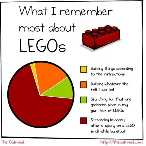 Legos assassinos. :~