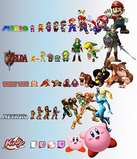 Kirby has changed the most out of them all :p