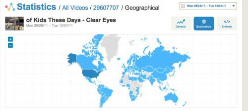 Safe to say Clear Eyes is a global phenomenon. @NicoKTD @VicMensaKTD @KidsTheseDays