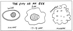 The Eggs of Price: An Ovo-Urban Analogy | Strange Maps  As an architect, Cedric Price (1934-2003) was such a visionary that he inspired the Centre Pompidou in Paris and anticipated the London Eye rather than actually design those things himself.   Price's supposed brilliance is hard to gauge, as very few of his designs were actually built - the most famous exception being the aviary at London Zoo. But if genius is the ability to convey complex information in simple images, then Price had me at egg.  The city as an egg, to be exact. Price condenses millennia of urban evolution into three types of egg: boiled, fried and scrambled - in that chronological order.