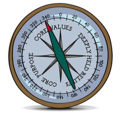 Wawa Values compass redesigned with more of a cartoon-like feel to match the design of this years Wawa Values Book.