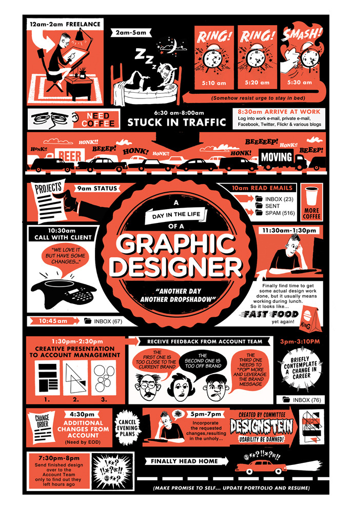 A Day in the Life of a Graphic Designer by TDBA. - Art Union™ | CrayonMag™