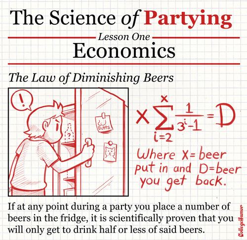 The Science of Partying (Click for more lessons)