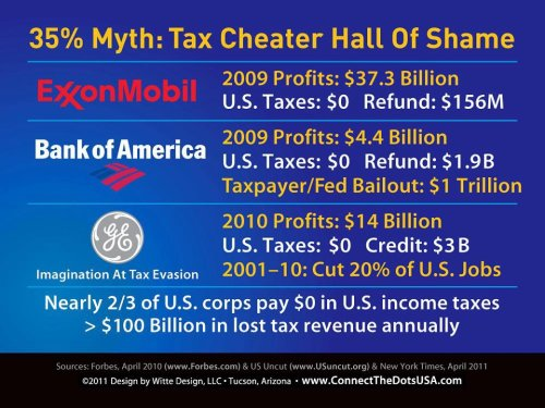 occupyfortmyers:  35% Myth: Tax Cheater Hall of Shame