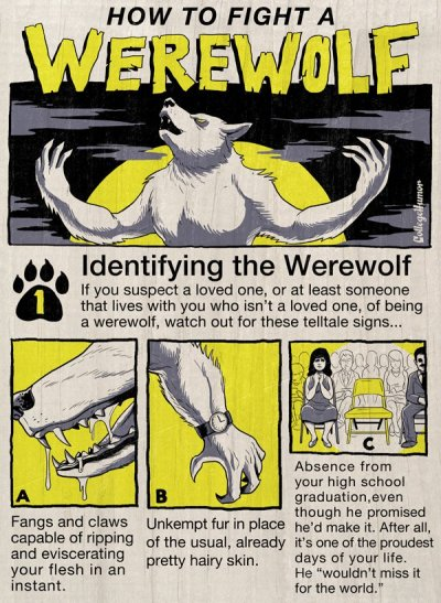 collegehumor:  How to Fight a Werewolf (Click for more important survival tips)