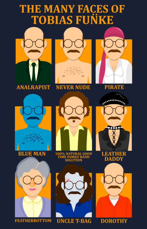 tomtrager:  The Many Faces of Tobias Fünke. Now available both as a shirt  And an iPhone case. http://www.redbubble.com/people/tomtrager/t-shirts/7868870-the-many-faces-of-tobias-f-nke?p=t-shirt