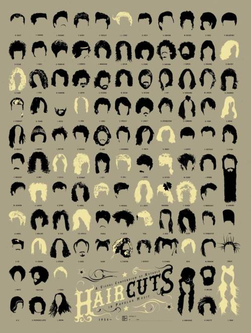 Infographic - Music Hair Cuts
