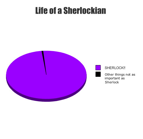 scandisherlockians:  We all know it's true ;) ~Erika